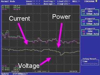 Measuring Fluctuation In Voltage 3