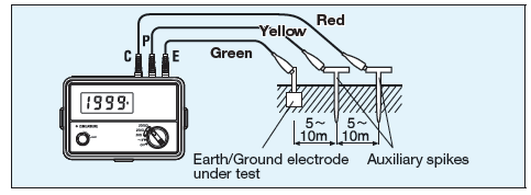 Earth tester ey200 digital yokogawa test measurement corporation ey200 1 ccuart Gallery