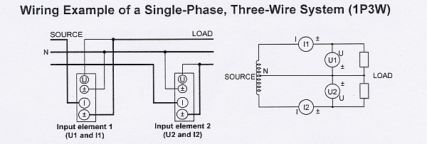 how to measure electrical power yokogawa test measurement rh tmi yokogawa com 480 volt 3 phase to 240 volt single phase wiring diagram three phase to single phase wiring diagram