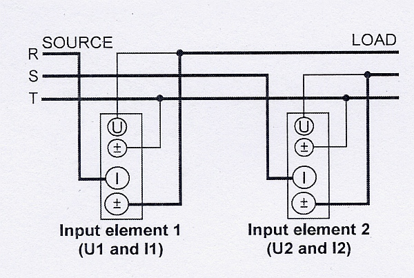 single-phase and three-phase power measurement