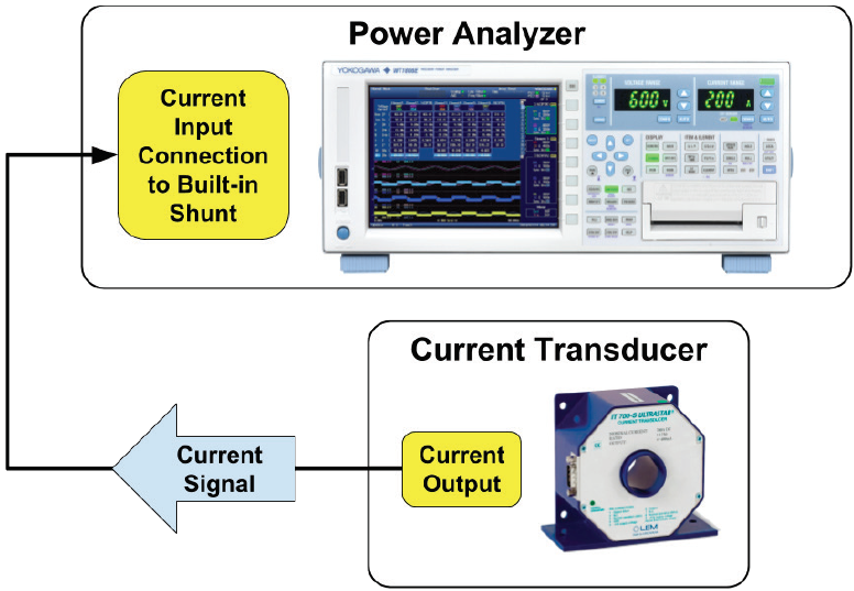 Connecting a Current Transformer to a Power Analyzer | Yokogawa Test