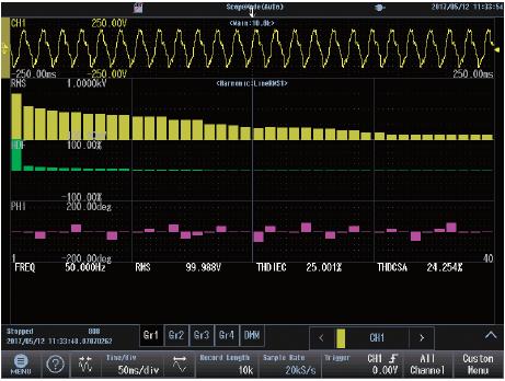 DL350 Harmonic Bar Graph