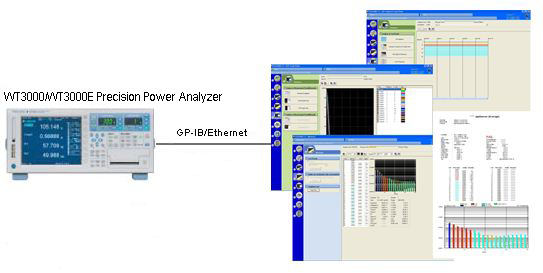 Harmonic/Flicker Measurement Software