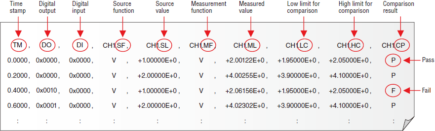 Example of a measurement result file