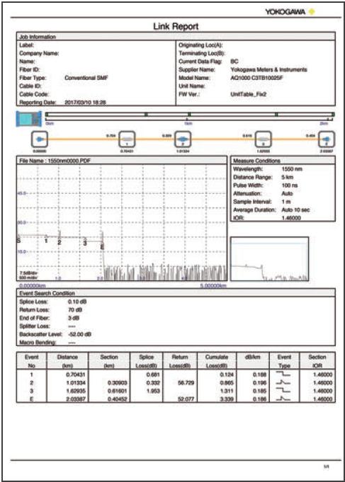 AQ1000 PDF Reporting