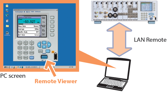 Remote Viewer Software
