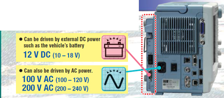 DC12V Power Drive Option