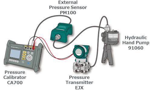 External pressure sensor PM100 (Accessory for CA700