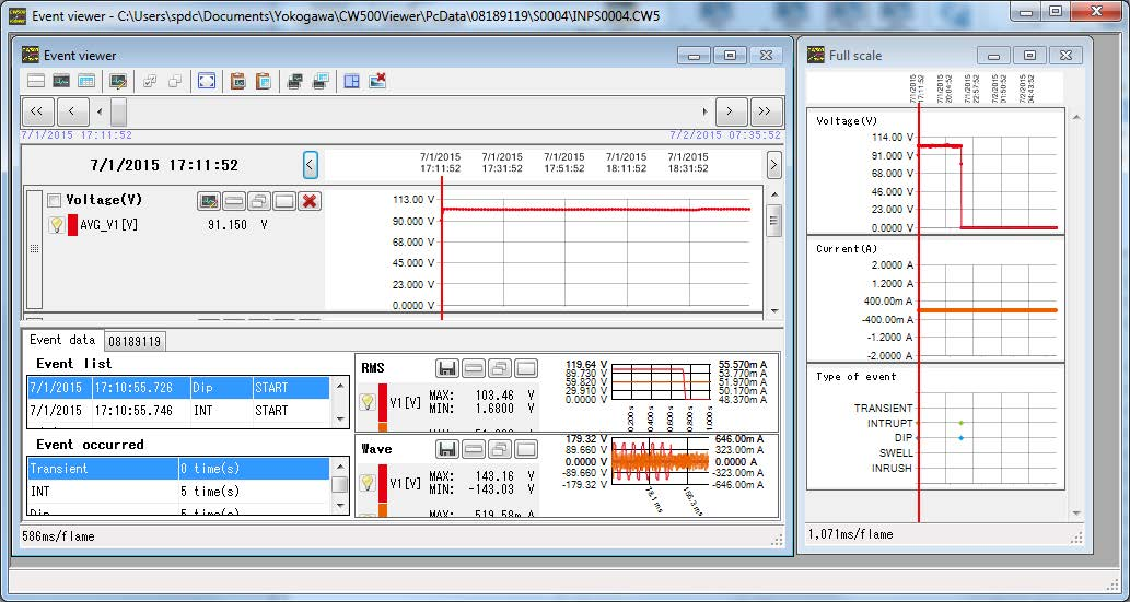 Analysis screen of power quality data