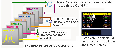 7 Trace Cal 1