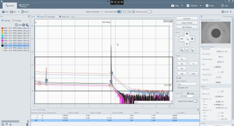 AQ7933 OTDR Emulation Software | Yokogawa Test & Measurement