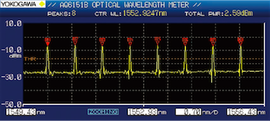 Optical Spectrum View
