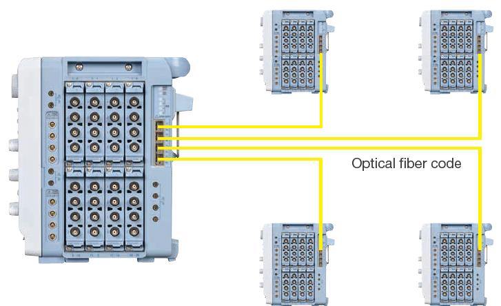 DL950 ScopeCorder Multi Unit Synchronization | Yokogawa Test&Measurement