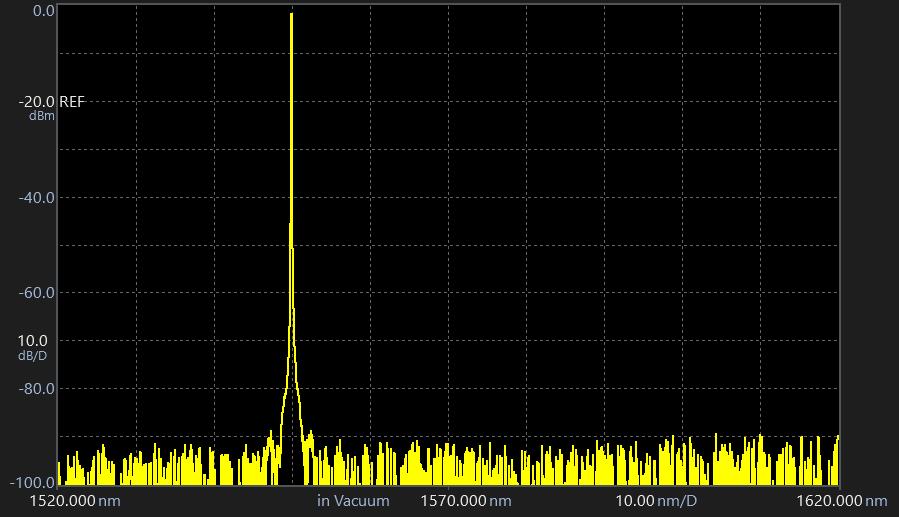 AQ6380 Optical Spectrum Analyzer Stray Light Suppression | Yokogawa Test&Measurement