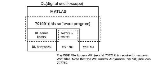 Matlab Table 1