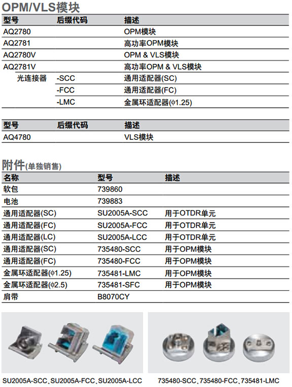 CN Product AQ7280 2 Selection Guide