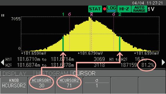 DM7560 Measurement Of Yield Rate