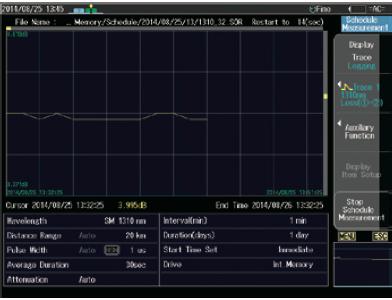 横河 OTDR AQ7280 监视间歇性断网