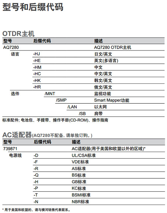 CN Product AQ7280 Selection Guide