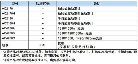 CN Product AQ270 AQ4280 AQ2180 Selection Guide