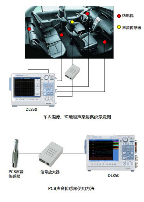 CN APP Auto Environment Monitoring DL850