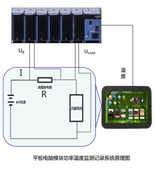 CN APP Flat Computer Power Monitoring MX100