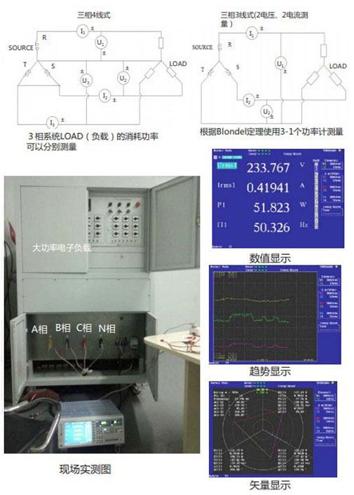 CN APP Inverter Test WT3000