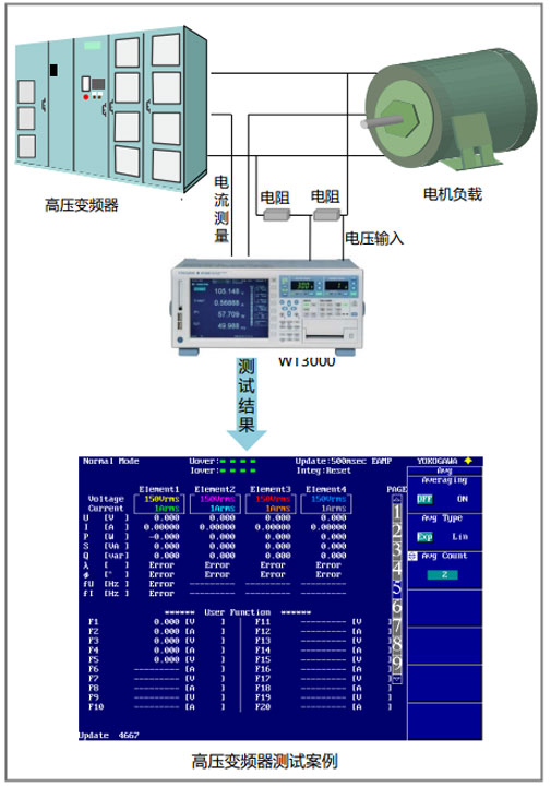 CN APP High Voltage Varible Frequency Test WT3000
