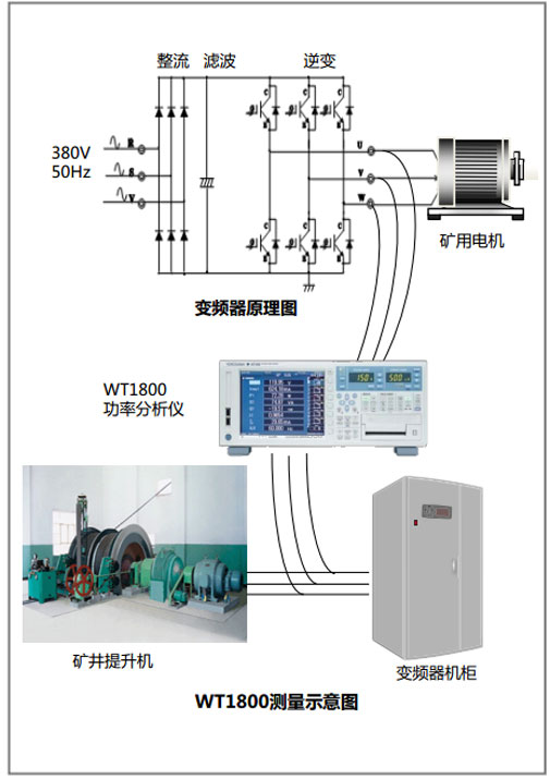CN APP Mine Electric Power Measurement WT1800