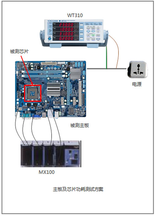 CN APP IT WT300 MX100 Motherboard