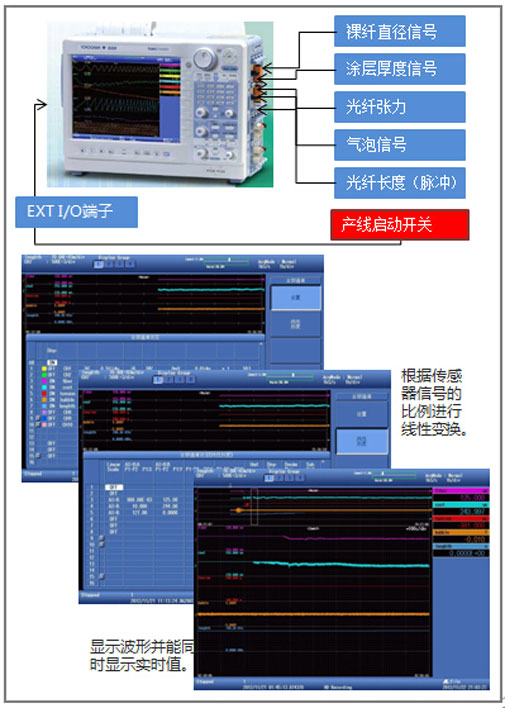 CN APP Industry DL850E Production