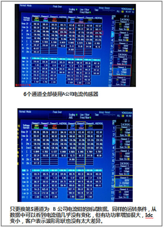 CN APP Industry Using WT1800 1