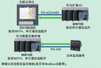 N Mw100 15