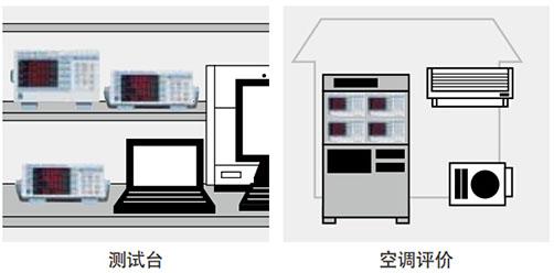 CN Product WT300E 3 1