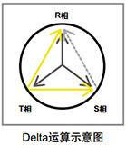 CN Product WT3000E 1
