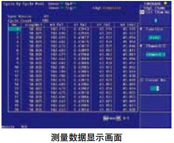 CN Product WT3000E 6
