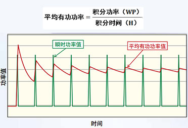 CN Product WT3000E 7