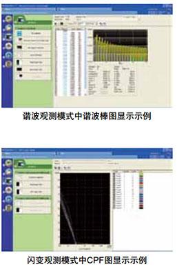 CN Product WT3000E 5