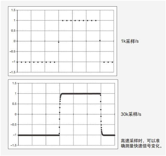 CN Product DM7560 2