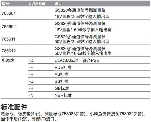 CN Product GS820 Selection Guide 1