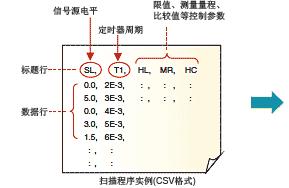 Tm Gs820 10