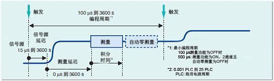 Tm Gs820 06