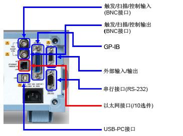 Tm Gs610 15