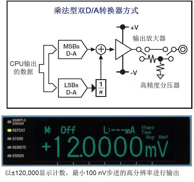 Gs200 5 01