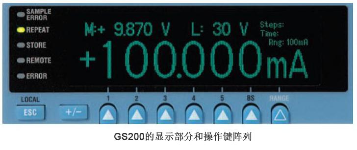 Gs200 12 01