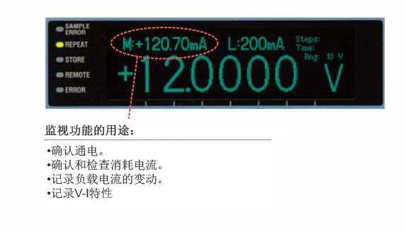 Gs200 10