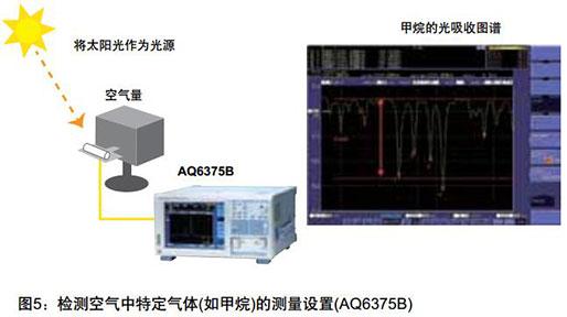 CN Product AQ6376 10