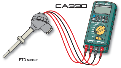 CA300 RTD Measuring