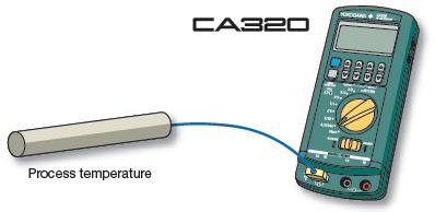 CA300 TCMeasuring