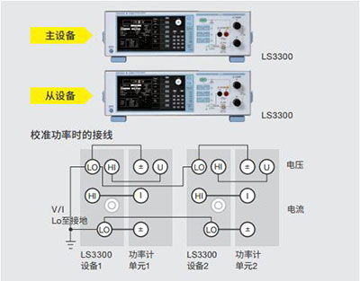 CN Product LS3300 1